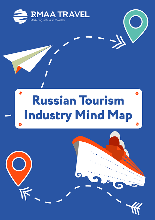 Russian Tourism Industry Mind Map